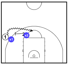 Playing the Ball Screen 1
