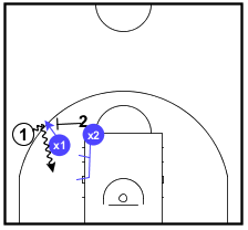 Playing the Ball Screen 4