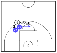 Playing the Ball Screen 8